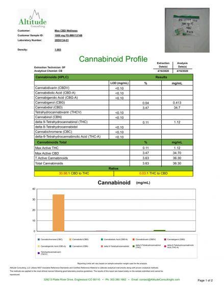 Max_CBD_Wellness_1000_lab_test_results_april_2020-1